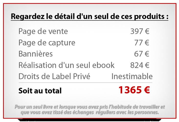Combien coute un produit avec droit de label privé